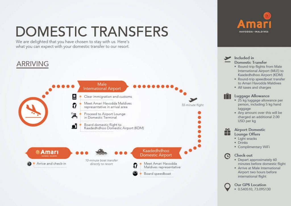 ahm-domestic-transfers